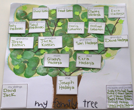 familytree_finalresult1
