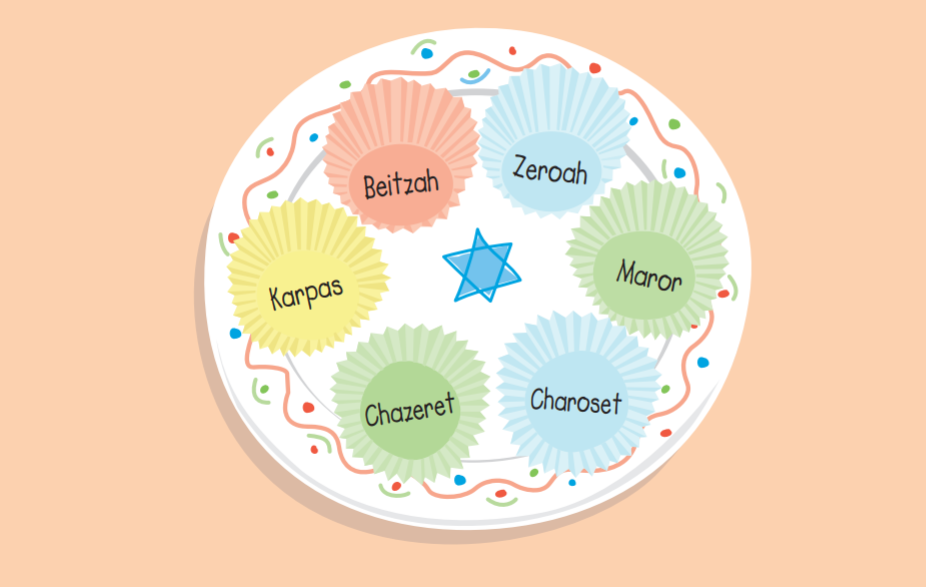 make-your-own-sedar-plate-illustration